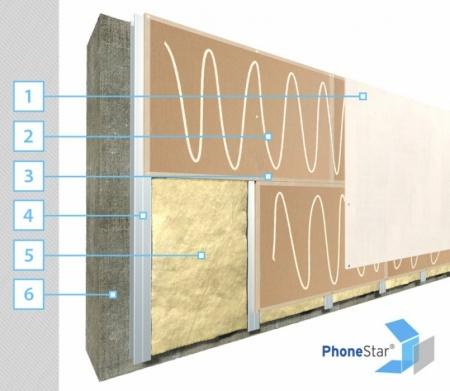 Hangszigetelési megoldások 2.
